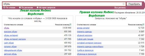 Яндекс-вордстат-правая-и-левая-колонка