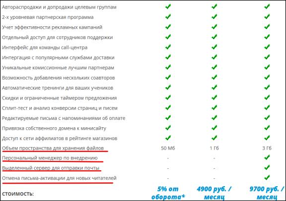 justclick-ru-tarif