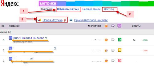Яндекс-Метрика-личный-аккаунт