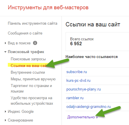 внешние ссылки гугл