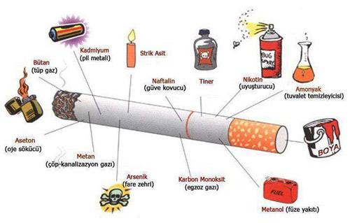 вредные-вещества-в-сигарете