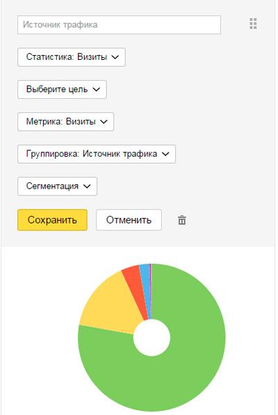 диаграмма-источники