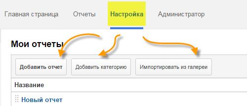 мои отчеты в гугл аналитика