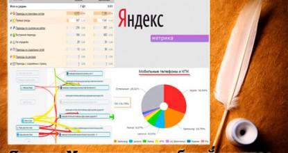 Яндекс Метрика подробный мануал для вебмастера