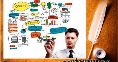 Как составить план информационного продукта?